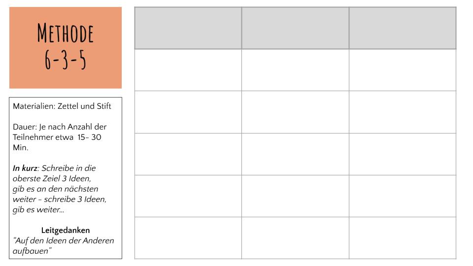 6-3-5-Kreativitätstechnik-Ideenfindung-Kreativitätsmethode-Brainstorming-Ideen finden