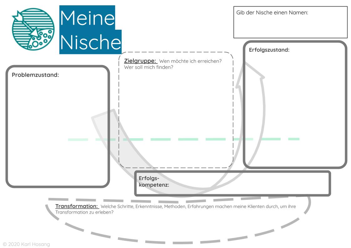 Beratungs- & Coaching-Nische