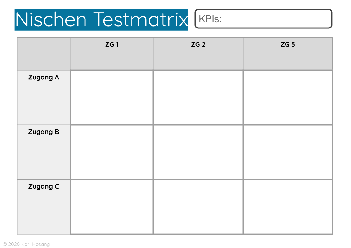 Nischen Testmatrix - Produkt-Market-Fit - Design Thinking - Business Development
