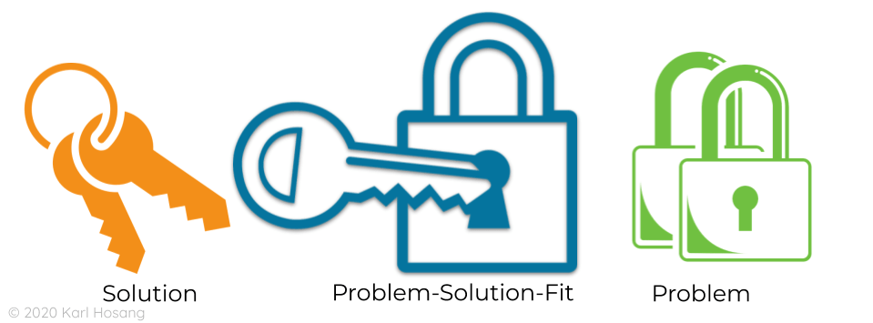 Problem-Solution-Fit - Product-Market-Fit