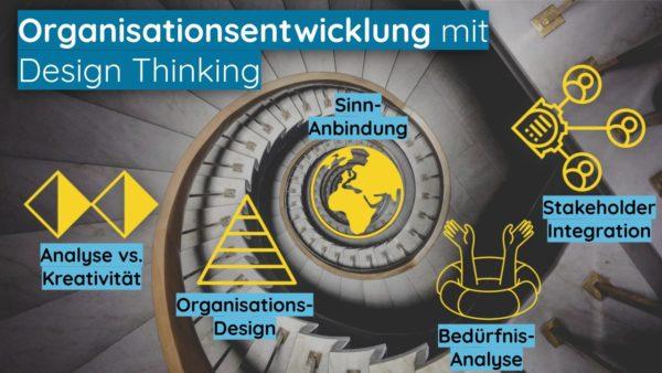 Organisationsentwicklung mit Design Thinking - Prinzipien - Systemische Beratung - Training - Scrum