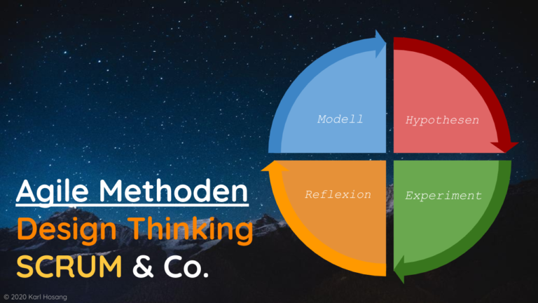 Agile Methoden Design Thinking SCRUM