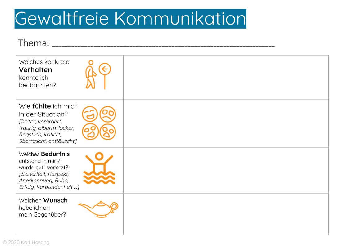 Gewaltfreie Kommunikation - Team Canvas - Team Building - Teamentwicklung - Template - Vorlage - Arbeitsblatt