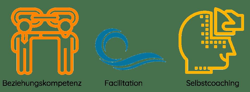 21st Century Skills - Beziehungskompetenz - Facilitation - Selbstcoaching