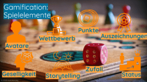 Gamification-Spielelemente