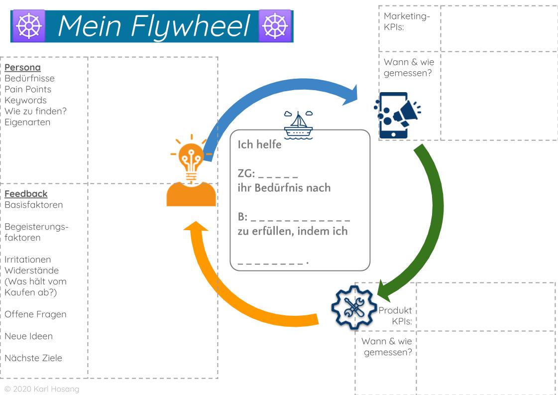 Flywheel - Business Development - kreativer Kern - Web Präsi (1)