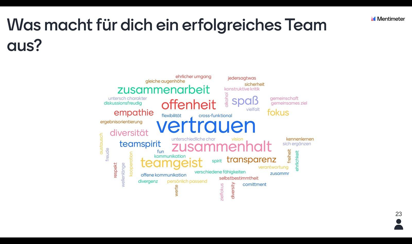 Flow-Team-Teamentwicklung-High-Performance-Team-Erfolgreiches-Team