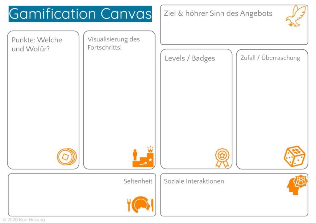 Gamification-Canvas Spiel-elemente design thinking
