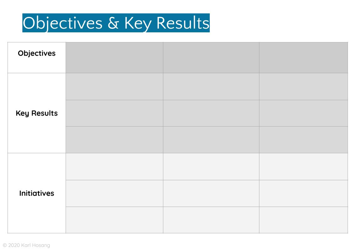 Objectives & Key Results - OKRs