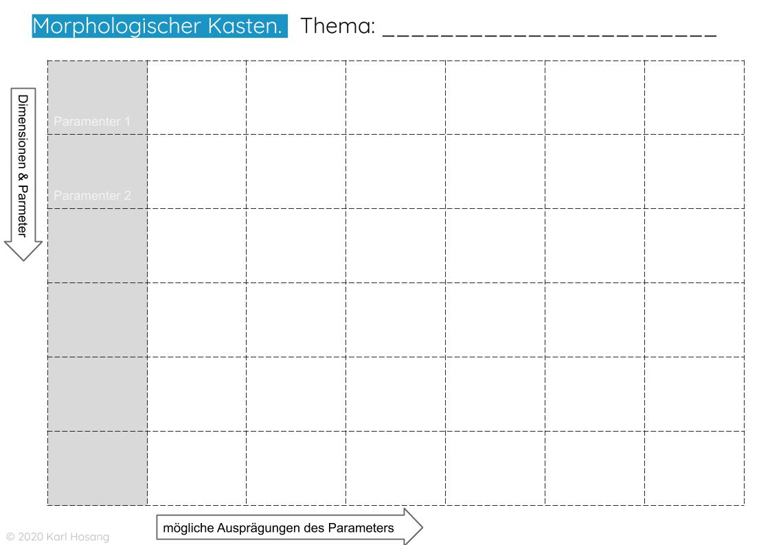 Vorlage Morphologischer Kasten - Kreativitätstechniken - Zerlegung eines komplexen Problems in Sub-Strukturen