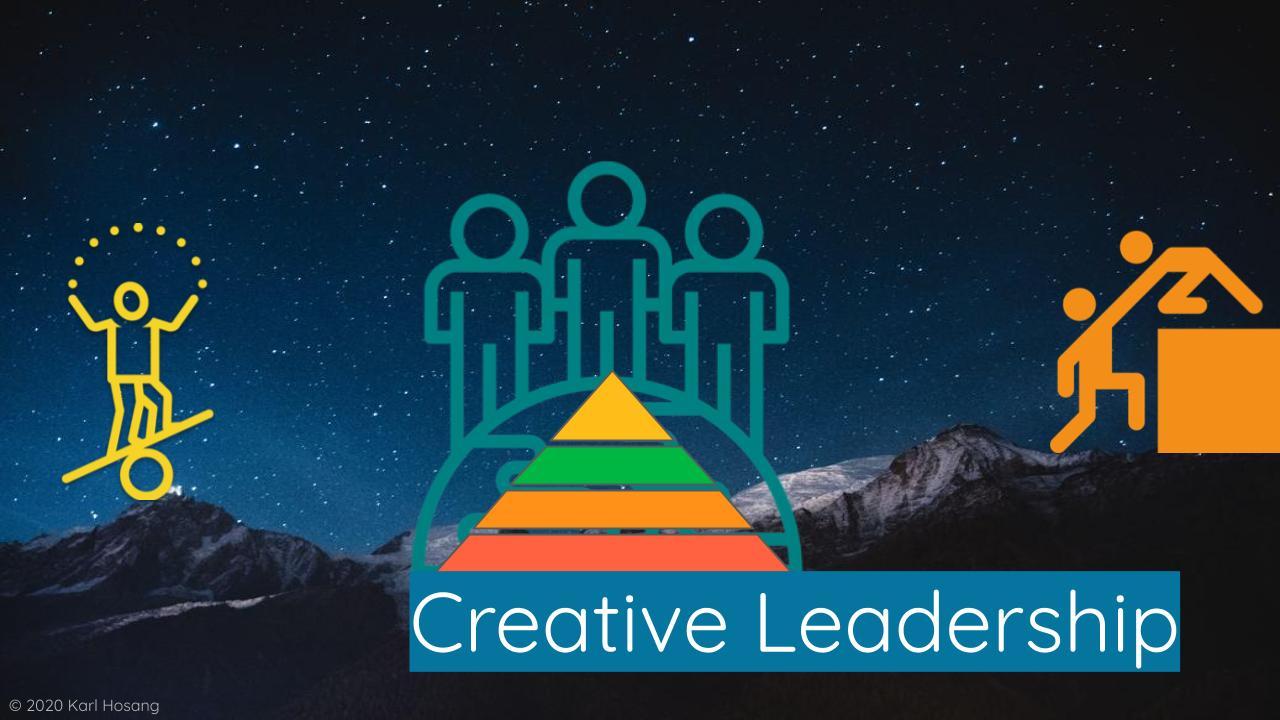 Creative Leadership - Coaching - Beratung - Psychologie - Unternehmen