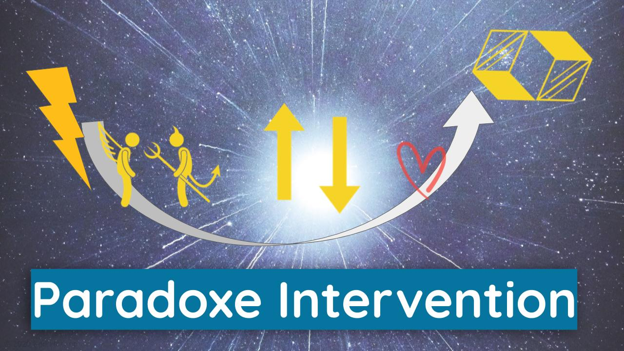 Paradoxe Intervention - Spannung-Trauma-Kreativität-Anteile-Transaktions-Analyse-Prozess-Integration