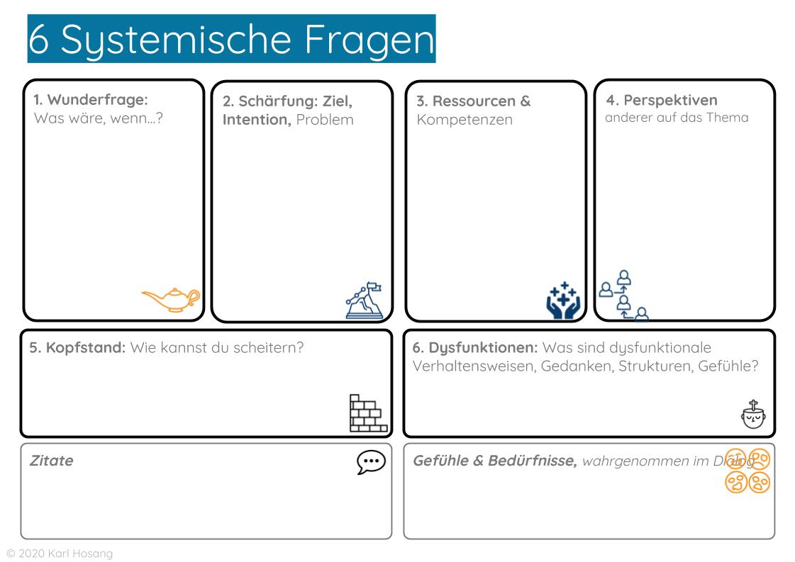 Systemische Fragetechniken - Anleitung - Teplate - Arbeitsblatt - Vorlage - Übung - Interview führen - Systemisches Coaching