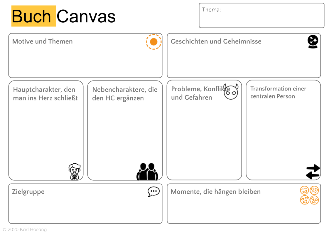 Buch schreiben Anleitung - Buch Canvas - Geschichten erfinden - Buchprojekt